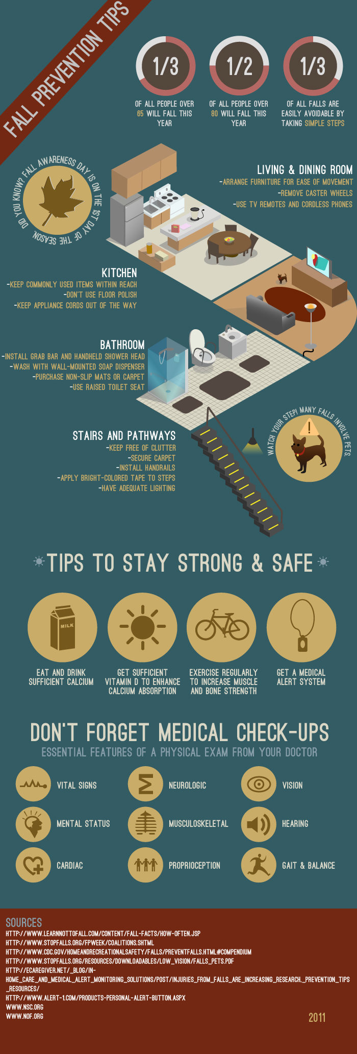 Senior Friendly Tips To Prevent Falls At Home