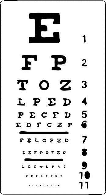 eye chart. alert1 medical alert systems