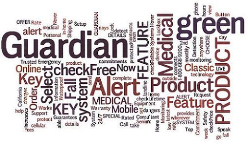 Medical Guardian Word Cloud