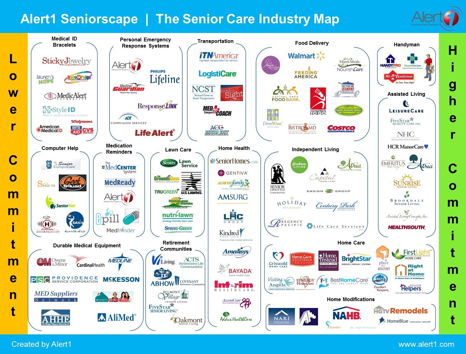 This Amazing Senior Care Map Will Blow Your Mind